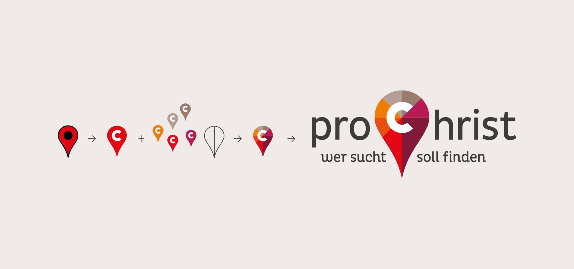 proChrist Logoentwicklung ©gobasil GmbH ~ Agentur für Kommunikation, Hamburg Hannover