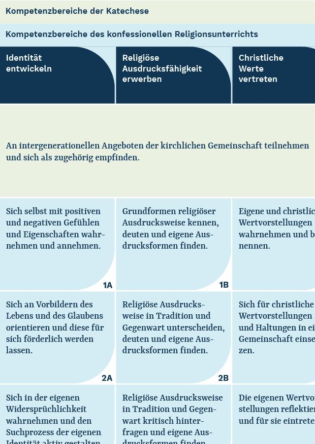 Universität Luzern ©gobasil GmbH ~ Agentur für Kommunikation, Hamburg Hannover