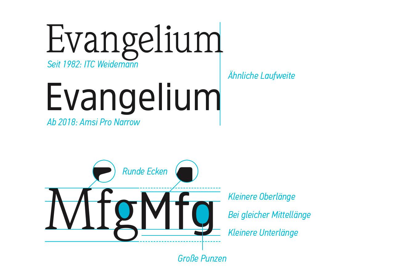 Gute Nachricht Bibel, Typografie, GNB, godnews